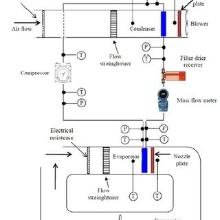 (PDF) ANALYSIS OF THE INFLUENCE OF REFRIGERANT CHARGE AND