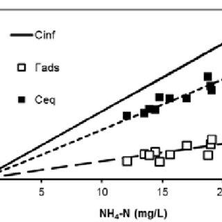 (PDF) Aerobic Granular Sludge