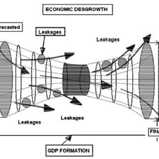 (PDF) Alternative Multidimensional Economic Theoretical