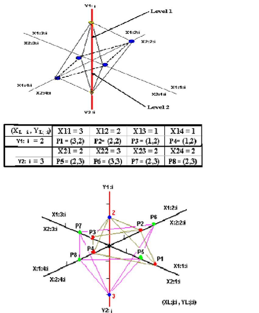 hight resolution of diamond coordinate space