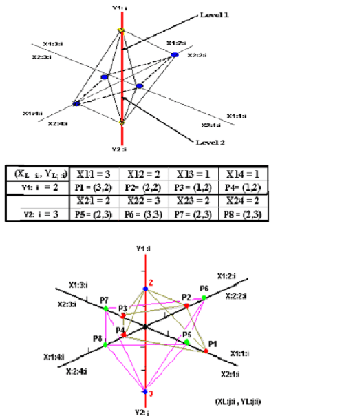 small resolution of diamond coordinate space
