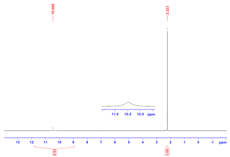 1 H NMR spectrum of CF3CONHOAc in CDCl3. | Download ...