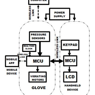 (PDF) Development of a Portable Two-Way Communication and