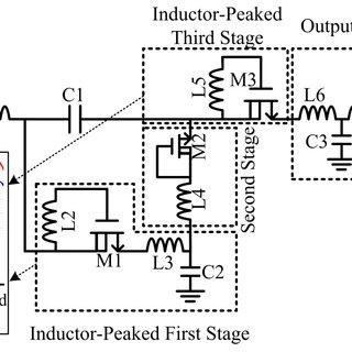 (PDF) A 71GHz RF energy harvesting tag with 8% efficiency