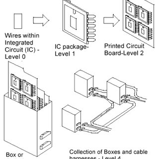 (PDF) Cell-based Architecture for Adaptive Wiring Panels