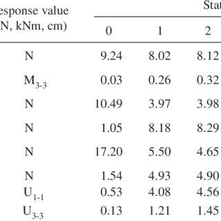 (PDF) Design concept of a kinetic form-active hybrid