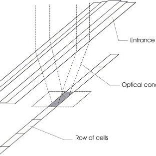 Integrated volumetric solar cell temperature as a function