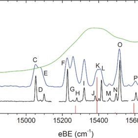 SEVI spectrum taken near the ground state detachment