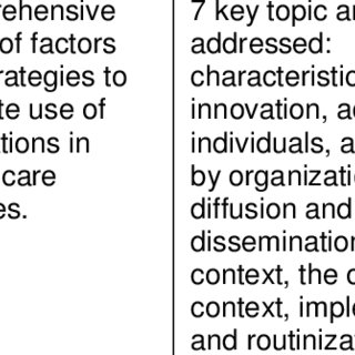 (PDF) The Evidence for Evidence-Based Practice