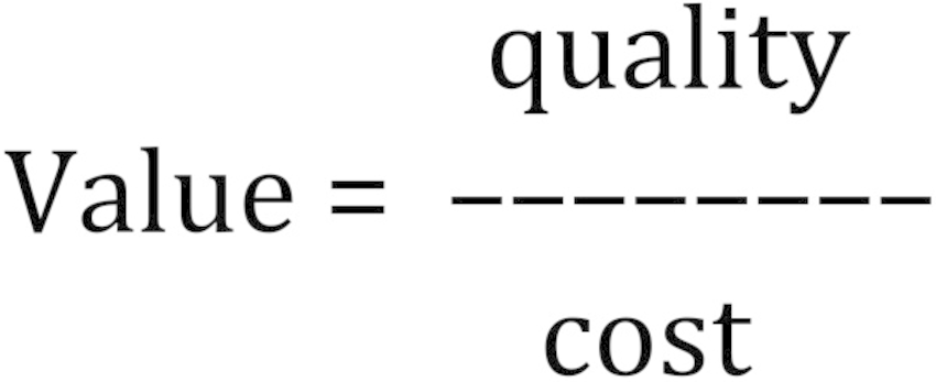 Value equation. Increase value: Increase quality and/or