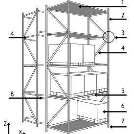 loads analysing in pallet racks storage