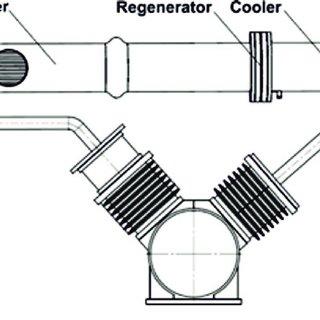 Design of Stirling engine alpha type after modifications