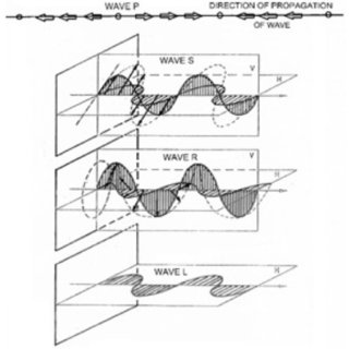 Summary of blast hole sampling problems and errors (from
