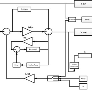 (PDF) Harmonic Reduction in Multilevel Inverter Based on