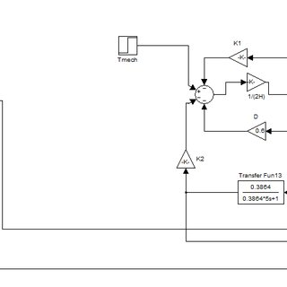 a). Simulink model for synchronous machine with excitation
