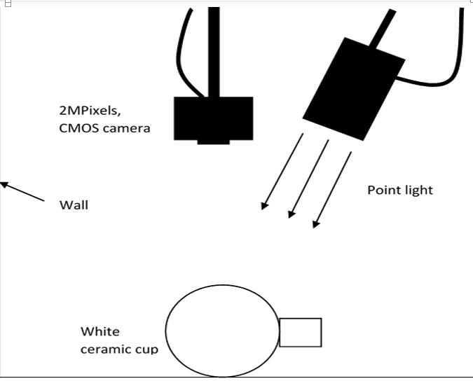 Bright field lighting technique. This technique make use