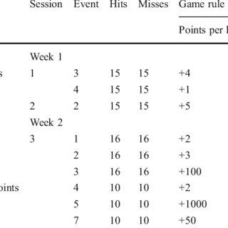 (PDF) Primary school students' strategies in early algebra