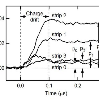 (PDF) Proximity Electrode Signal Readout of High-Purity Ge
