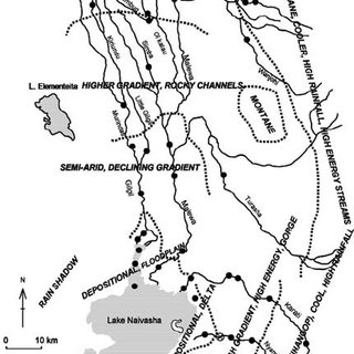 Channel topography of the Gilgil river and its tributaries