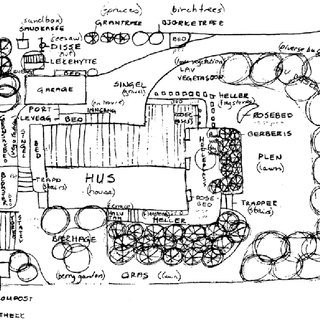 (PDF) Childhood's Garden: Memory and Meaning of Gardens