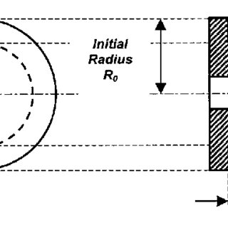 (PDF) A Method of Wear Characterization Under Cut, Chip