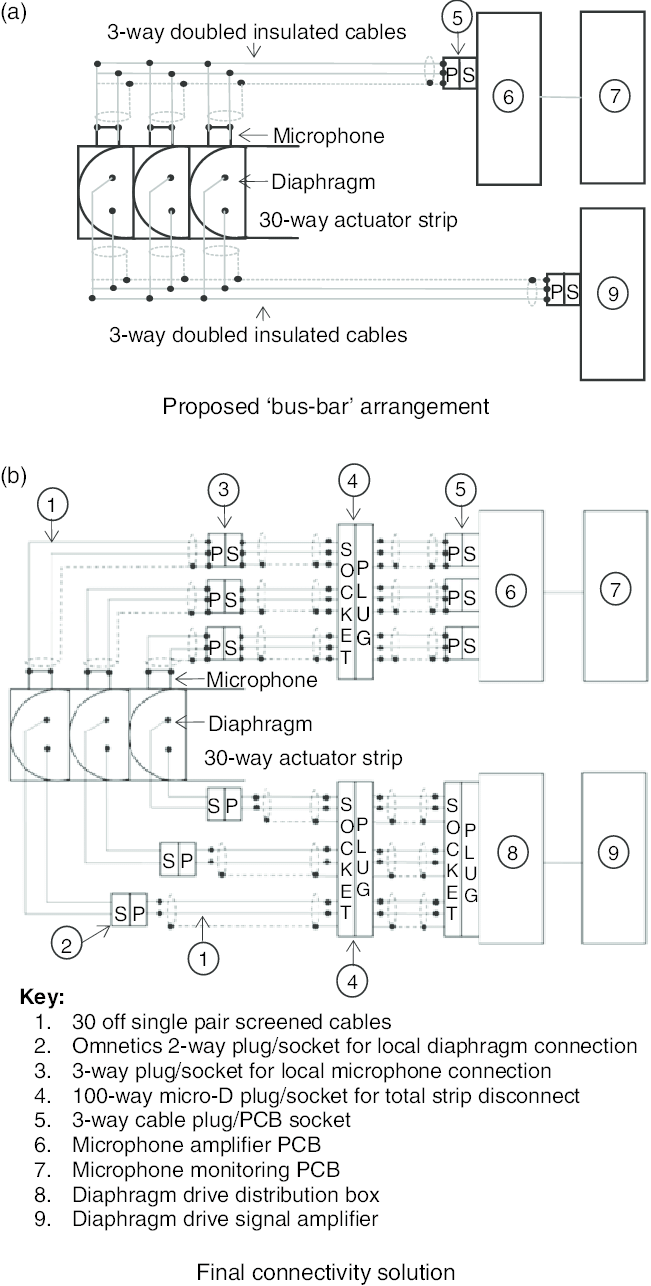 medium resolution of 100 pair wiring diagram schematic