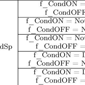 (PDF) Translation of IEC 61131-3 Function Block Diagrams