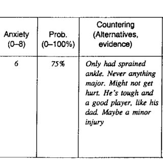 (PDF) Generalized anxiety disorder