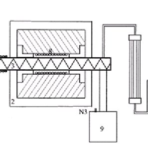 Schematic represents the continuous pyrolysis reactor. The