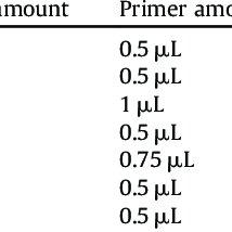 (PDF) In vitro combinatory effects of the Alternaria