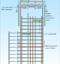 the cross section of the obayashi abcs integrated construction automation system the self  [ 765 x 1150 Pixel ]