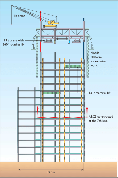 small resolution of the cross section of the obayashi abcs integrated construction automation system the self