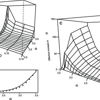 (PDF) Late Pleistocene Demography and the Appearance of Modern Human Behavior