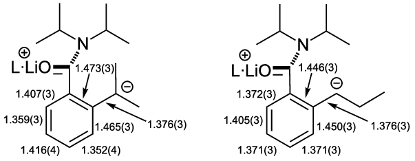 Scheme 6: Comparison of aromatic and aryl-(α-C) bond
