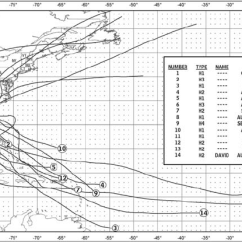 Columbus Ship Diagram Typical Rv Wiring Track Maps Of Hurricanes Making Landfall Along Coastal Georgia... | Download Scientific