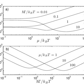 (PDF) Effects of a quantum measurement on the electric