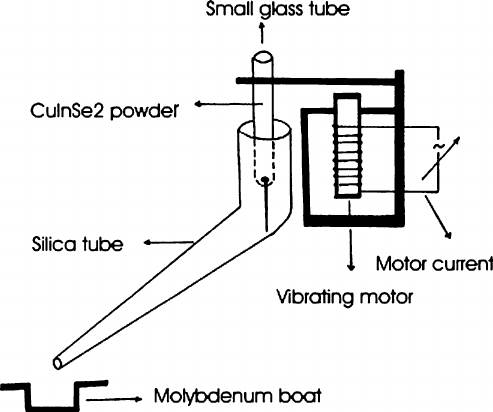 A schematic view of a flash evaporation equipment