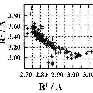(PDF) Noble-Gas Chemistry