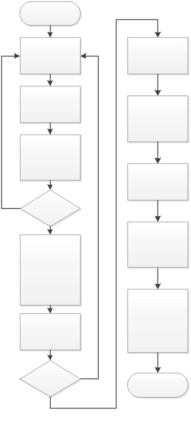 medium resolution of algorithm for aoa estimating