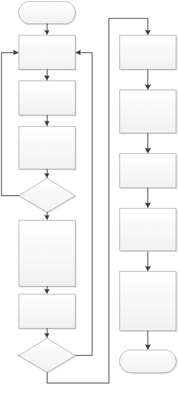 hight resolution of algorithm for aoa estimating