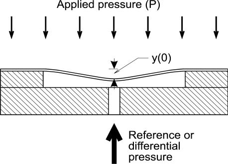 Micro Pressure Sensor Micro Pressure Gauge Wiring Diagram