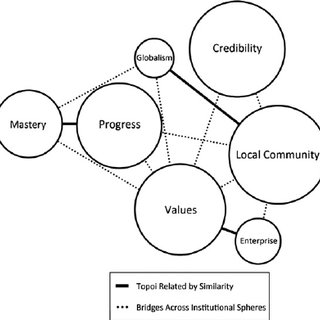 (PDF) Imageries of corporate social responsibility: Visual