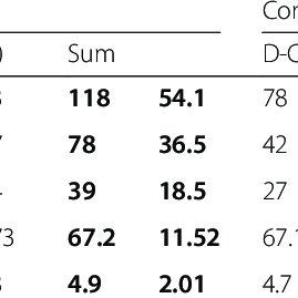(PDF) Impact of a community pharmacist-led medication