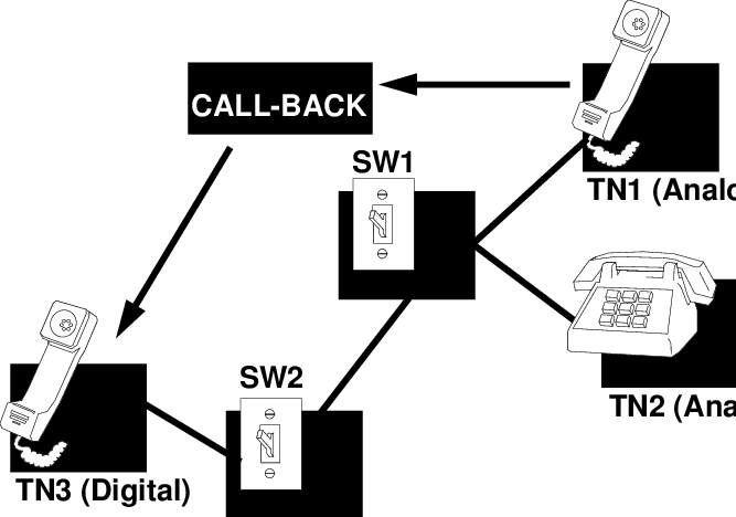 telephone network diagram of 3 way switch wiring example download scientific