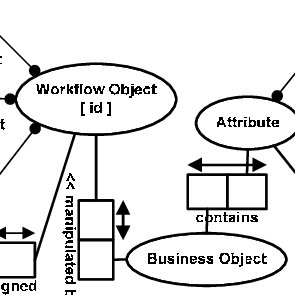 (PDF) Data Warehouse Model for Audit Trail Analysis in