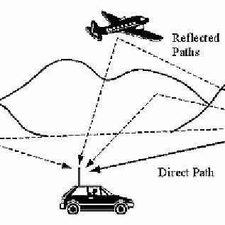 (PDF) Chromatic and Polarization Dispersion in Optical