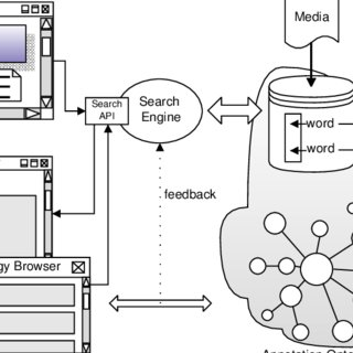 Bioinformatics Data Sources Utilized in the Case Study