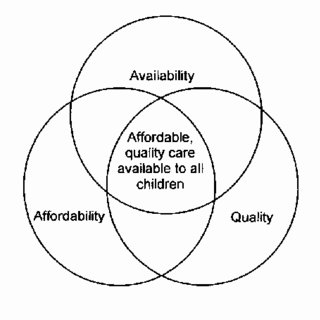 (PDF) The Child Care Trilemma: How Moral Orientations