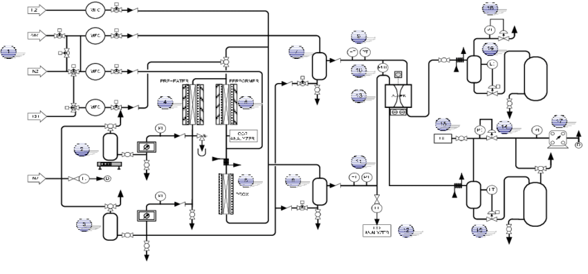 Schematic diagram of the controlled pilot plant unit for