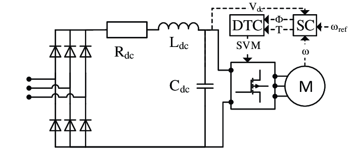 Diagram of variable frequency drive load device